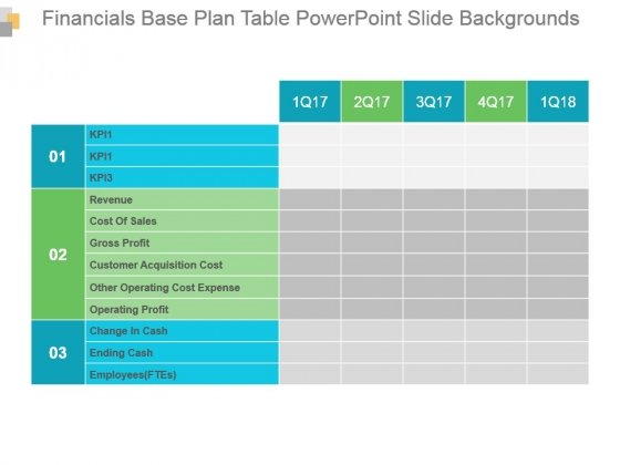Financials Base Plan Table Powerpoint Slide Backgrounds