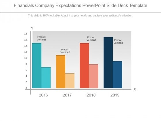Financials Company Expectations Powerpoint Slide Deck Template