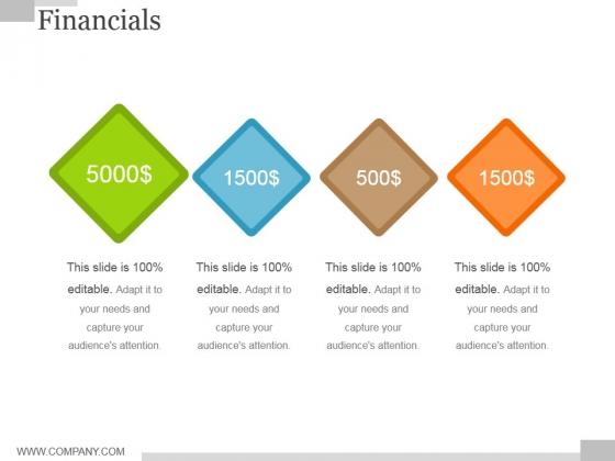 Financials Ppt PowerPoint Presentation Outline Gallery