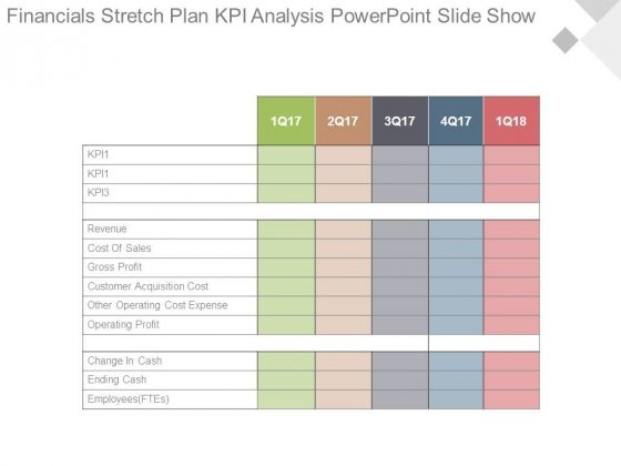Financials Stretch Plan Kpi Analysis Powerpoint Slide Show