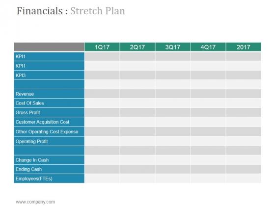 Financials Stretch Plan Ppt PowerPoint Presentation Designs