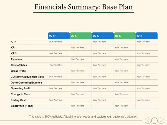 Financials Summary Base Plan Ppt PowerPoint Presentation Ideas Professional