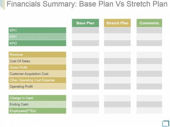 Financials Summary Base Plan Vs Stretch Plan Ppt PowerPoint Presentation Visuals