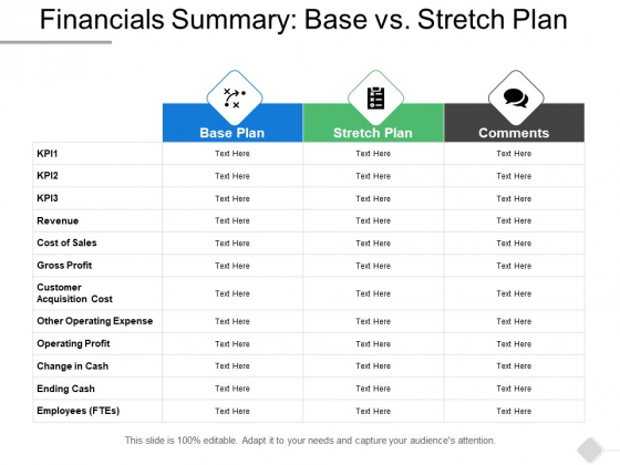 Financials Summary Base Vs Stretch Plan Ppt PowerPoint Presentation Ideas Images
