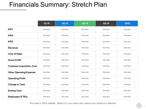 Financials Summary Stretch Plan Ppt PowerPoint Presentation Outline Shapes