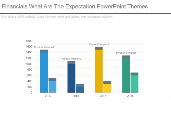 Financials What Are The Expectation Powerpoint Themes