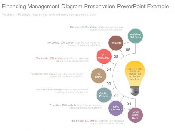 Financing Management Diagram Presentation Powerpoint Example