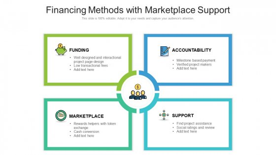 Financing Methods With Marketplace Support Ppt Summary Layout PDF