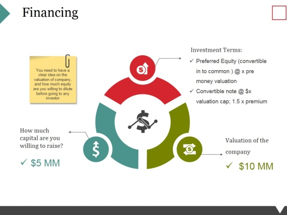 Financing Ppt PowerPoint Presentation Pictures File Formats