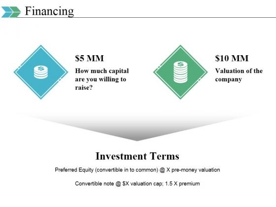 Financing Ppt PowerPoint Presentation Portfolio Summary