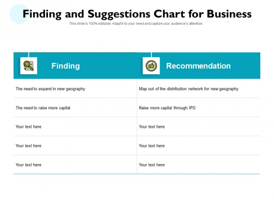 Finding And Suggestions Chart For Business Ppt PowerPoint Presentation Infographic Template Slides PDF