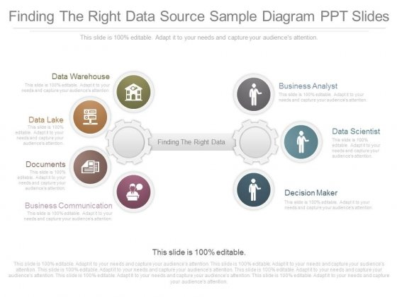 Finding The Right Data Source Sample Diagram Ppt Slides