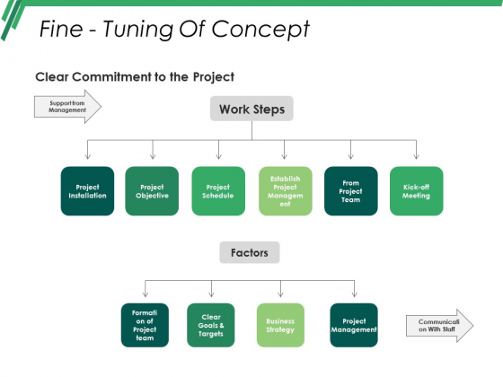 Fine Tuning Of Concept Ppt PowerPoint Presentation Styles Ideas