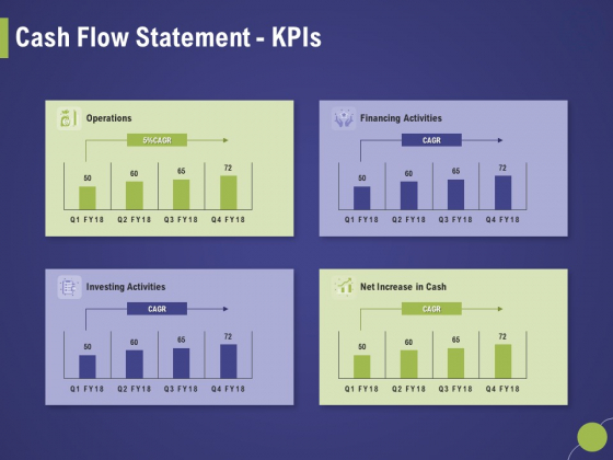 Firm Capability Assessment Cash Flow Statement Kpis Ppt Styles Show PDF