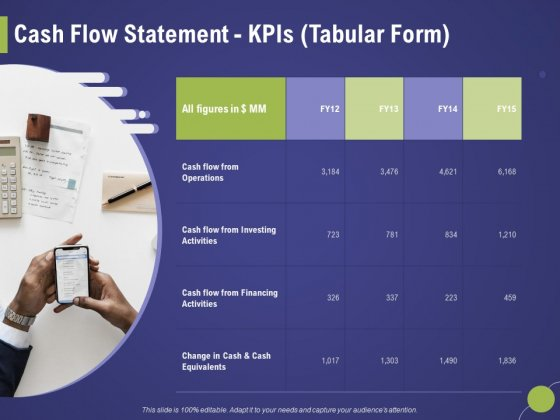 Firm Capability Assessment Cash Flow Statement Kpis Tabular Form Ppt Show File Formats PDF