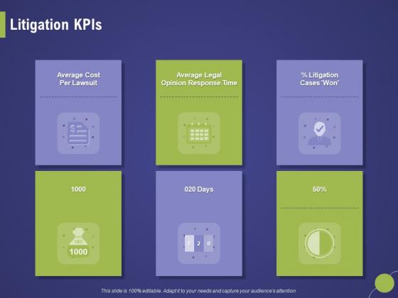 Firm Capability Assessment Litigation Kpis Ppt Model Elements PDF