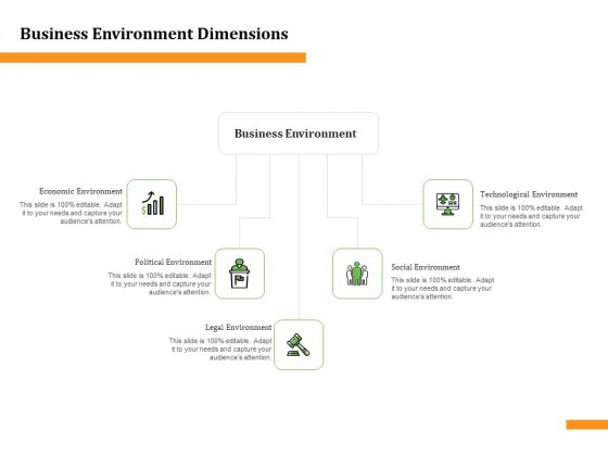 Firm Condition Assessment Business Environment Dimensions Ppt Ideas Icon PDF