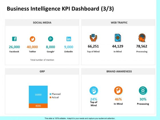 Firm Productivity Administration Business Intelligence KPI Dashboard Mind Ppt PowerPoint Presentation Outline Graphics PDF