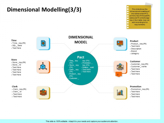 Firm Productivity Administration Dimensional Modelling Promotion Ppt PowerPoint Presentation Slides File Formats PDF