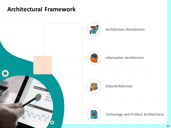 Firm_Productivity_Administration_Ppt_PowerPoint_Presentation_Complete_Deck_With_Slides_Slide_13