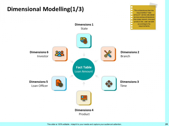 Firm_Productivity_Administration_Ppt_PowerPoint_Presentation_Complete_Deck_With_Slides_Slide_24