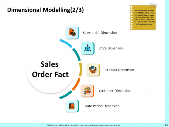 Firm_Productivity_Administration_Ppt_PowerPoint_Presentation_Complete_Deck_With_Slides_Slide_25