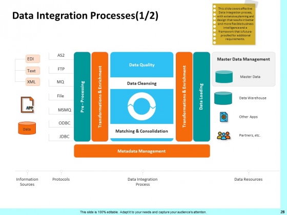 Firm_Productivity_Administration_Ppt_PowerPoint_Presentation_Complete_Deck_With_Slides_Slide_28