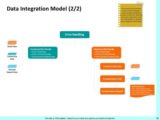Firm_Productivity_Administration_Ppt_PowerPoint_Presentation_Complete_Deck_With_Slides_Slide_31