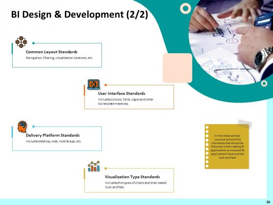 Firm_Productivity_Administration_Ppt_PowerPoint_Presentation_Complete_Deck_With_Slides_Slide_36