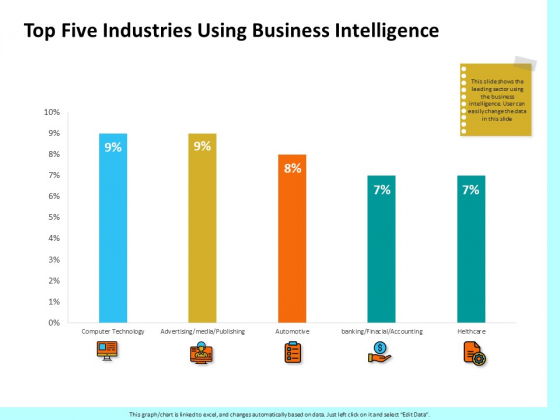 Firm Productivity Administration Top Five Industries Using Business Intelligence Inspiration PDF