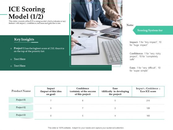 Firm Project Prioritization And Selection ICE Scoring Model Confidence Brochure PDF