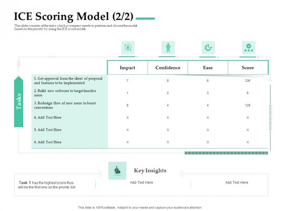 Firm Project Prioritization And Selection ICE Scoring Model Impact Structure PDF