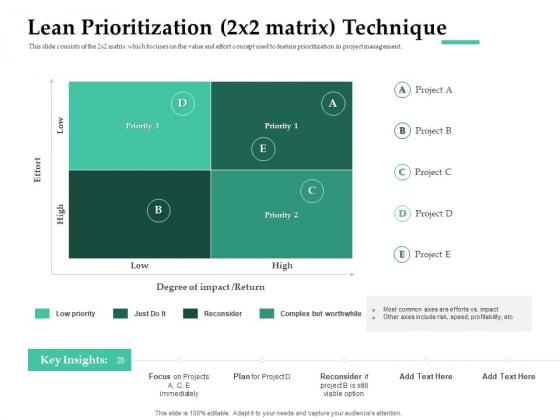 Firm Project Prioritization And Selection Lean Prioritization 2X2 Matrix Technique Mockup PDF