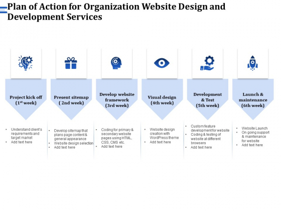 Firm Webpage Builder And Design Plan Of Action For Organization Website Design And Development Services Graphics PDF Pictures PDF