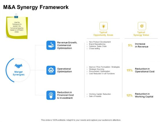 Firm Working Together M And A Synergy Framework Ppt Ideas Objects PDF