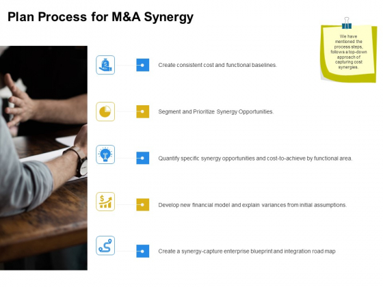 Firm Working Together Plan Process For M And A Synergy Ppt Infographics Portrait PDF