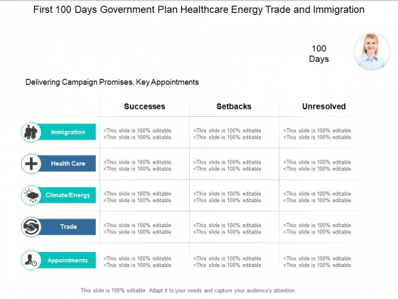 First 100 Days Government Plan Healthcare Energy Trade And Immigration Ppt PowerPoint Presentation Outline Outfit