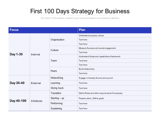 First 100 Days Strategy For Business Ppt PowerPoint Presentation Model Icons PDF