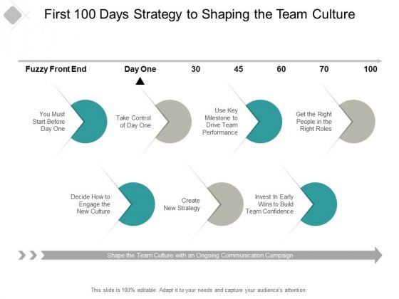 First 100 Days Strategy To Shaping The Team Culture Ppt PowerPoint Presentation Show Graphics