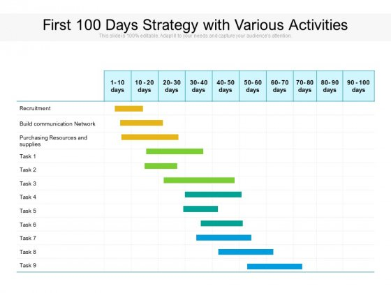 First 100 Days Strategy With Various Activities Ppt PowerPoint Presentation Professional Guide PDF