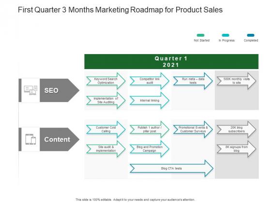 First Quarter 3 Months Marketing Roadmap For Product Sales Portrait
