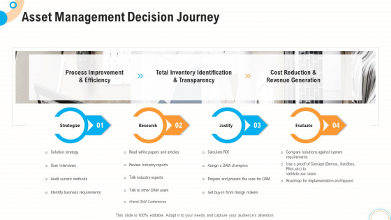 Fiscal And Operational Assessment Asset Management Decision Journey Elements PDF