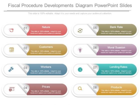 Fiscal Procedure Developments Diagram Powerpoint Slides