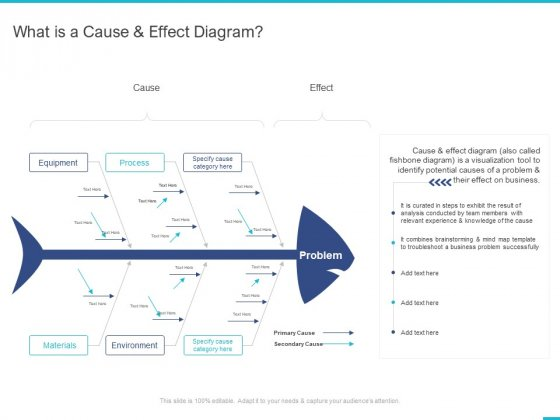 Fishbone Ishikawa Cause And Effect Analysis What Is A Cause And Effect Diagram Ppt PowerPoint Presentation Ideas Portfolio PDF