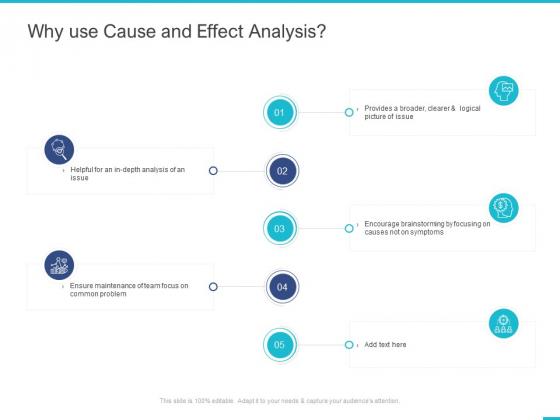 Fishbone Ishikawa Cause And Effect Analysis Why Use Cause And Effect Analysis Ppt PowerPoint Presentation Infographics Graphics Design PDF