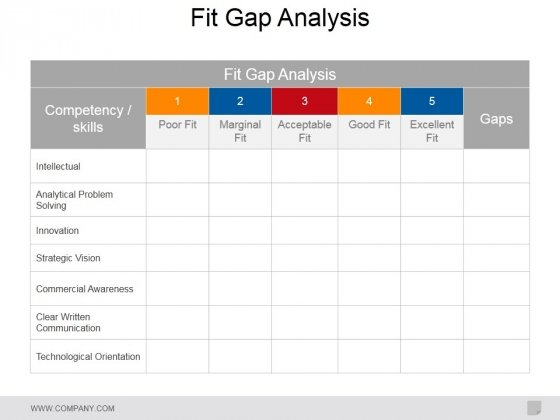 Fit Gap Analysis Ppt PowerPoint Presentation File Graphics Tutorials