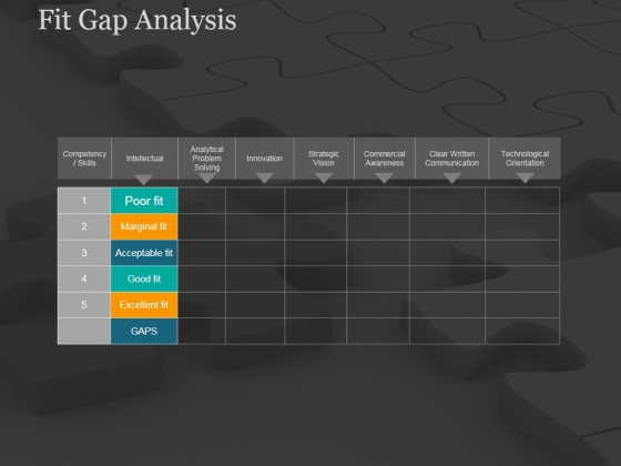 Fit Gap Analysis Ppt PowerPoint Presentation Icon Elements