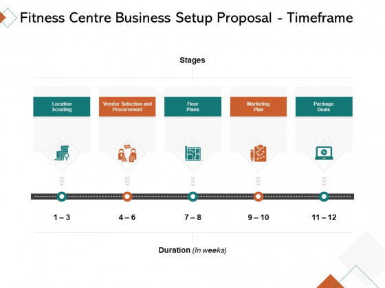 Fitness Centre Business Setup Proposal Timeframe Ppt Gallery Icon PDF