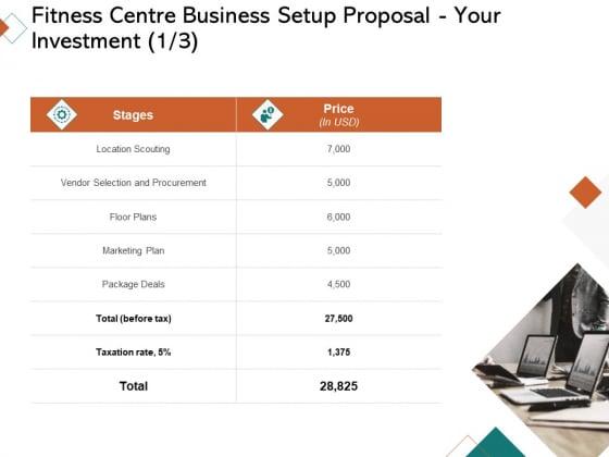 Fitness Centre Business Setup Proposal Your Investment Deals Ppt Gallery Smartart PDF