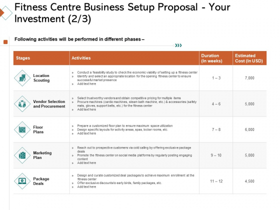 Fitness Centre Business Setup Proposal Your Investment Stages Ppt Gallery Visuals PDF